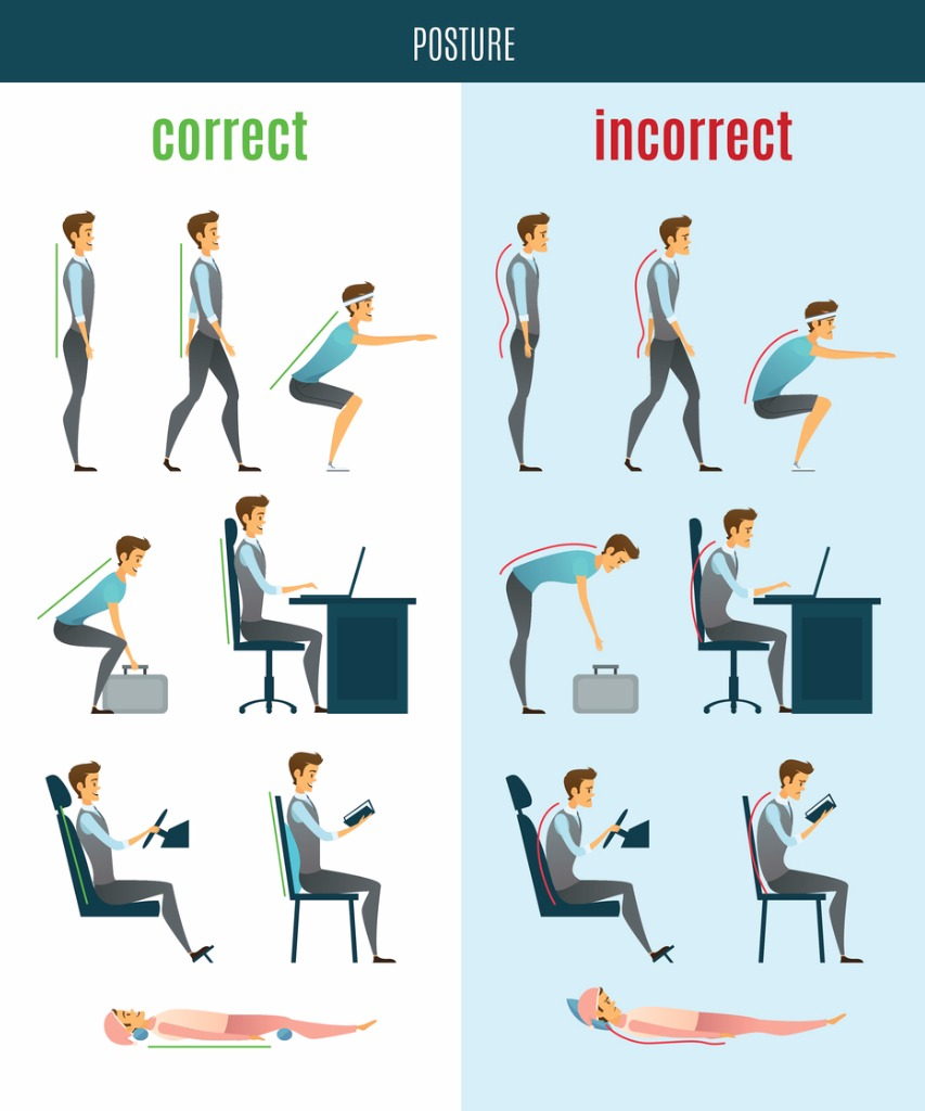 Good vs. Bad Posture